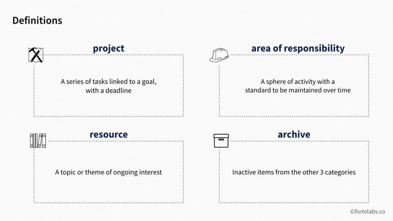 如何使用 Effie 进行知识管理系统